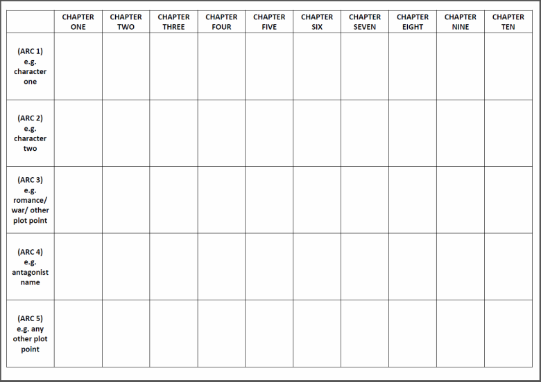 Plot Arc Table Template